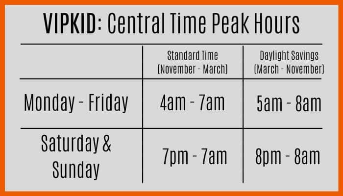 VIPKID Central Time Peak Hours Time Chart