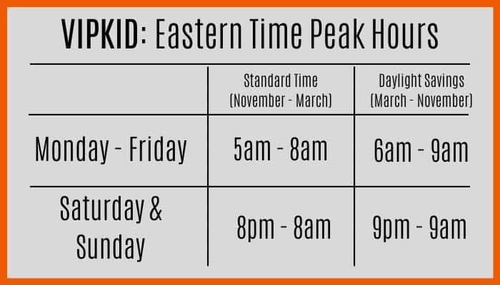 VIPKID Eastern Time Peak Hours Time Chart