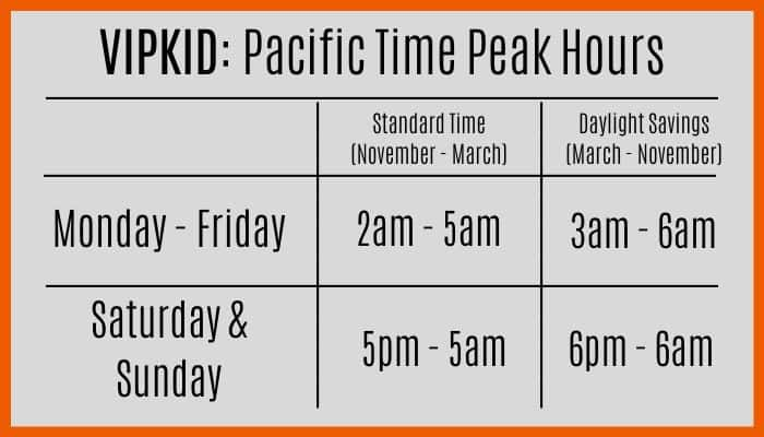 VIPKID Pacific Time Peak Hours Time Chart