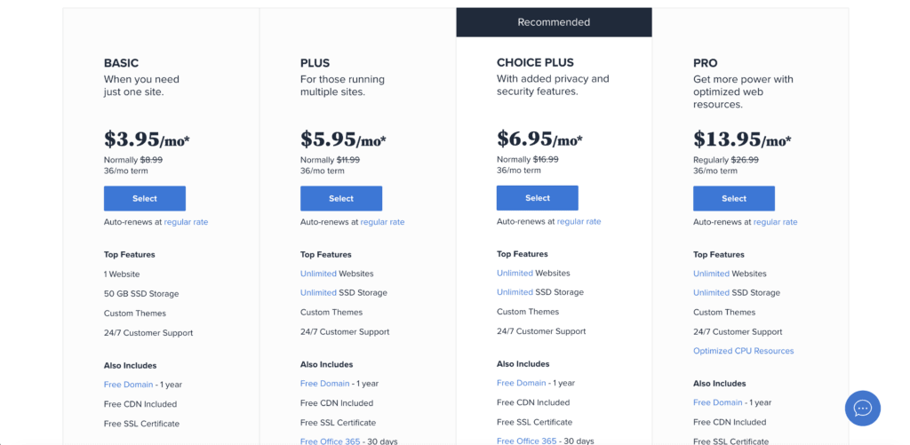 Bluehost Plans For New Users
