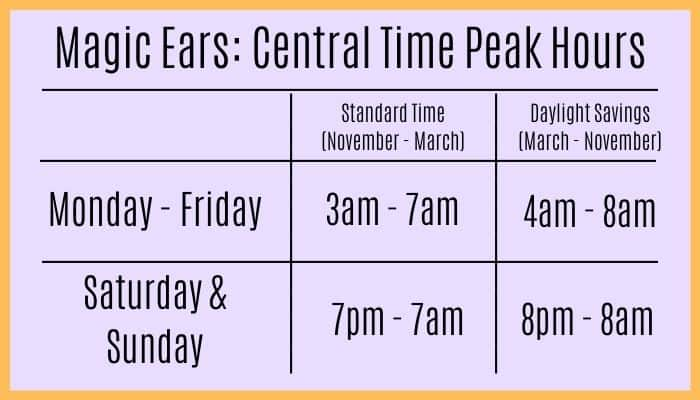 Magic Ears Central Time Zone Conversion Chart