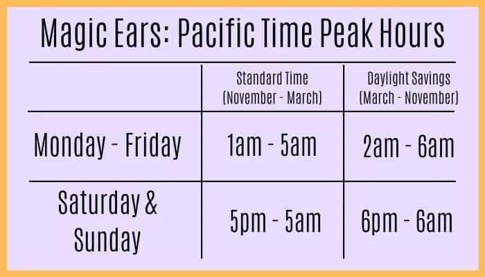 Magic Ears Pacific Time Peak Hours Time Chart