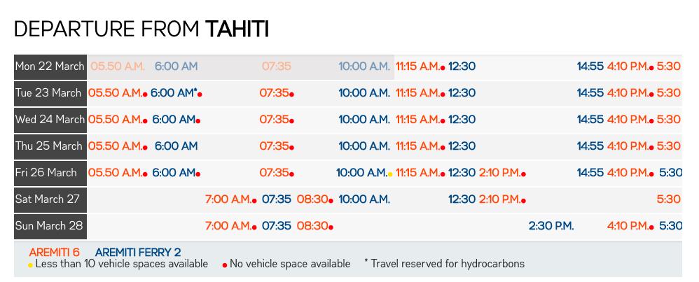 Aremiti Ferry Timetable From Tahiti To Moorea